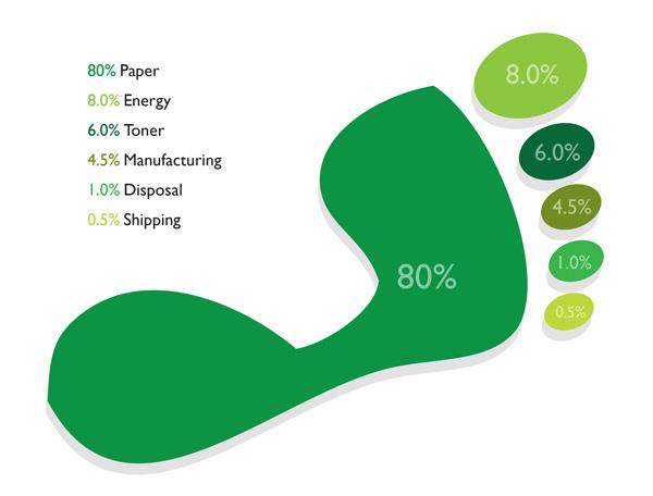 SQ_Blog_CarbonFootprint_600px