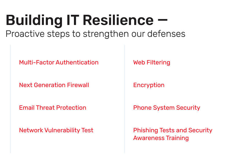 A list of the proactive IT strategies for building IT resilience